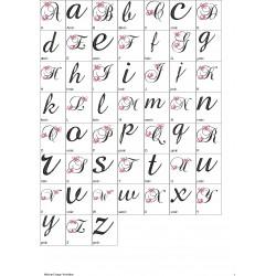 Alfabeto Borboleta Completo (A-Z) Letras Maiúsculas e Minúsculas